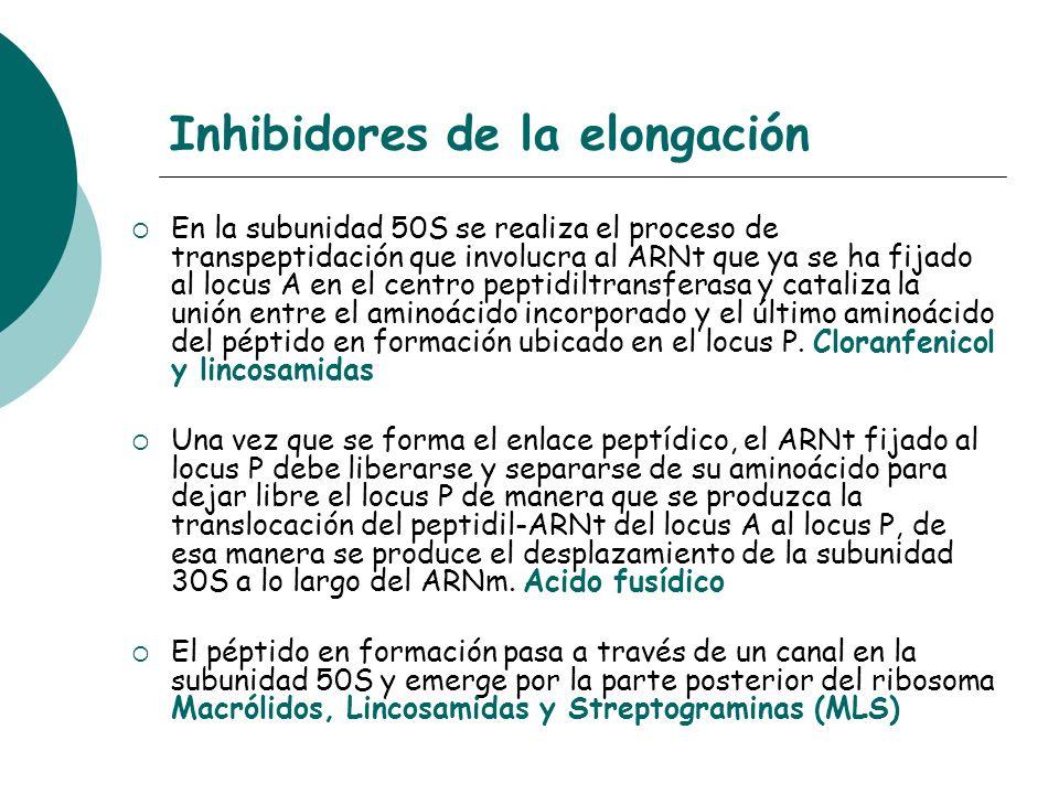 Inhibidores de la elongación