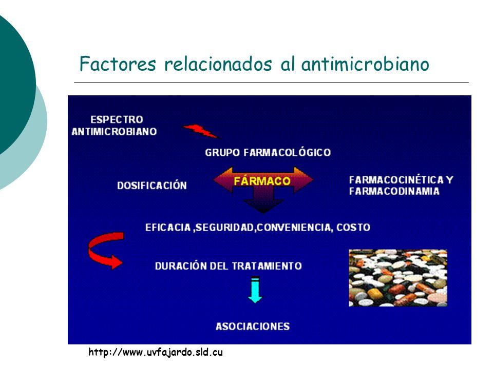 Factores relacionados al antimicrobiano