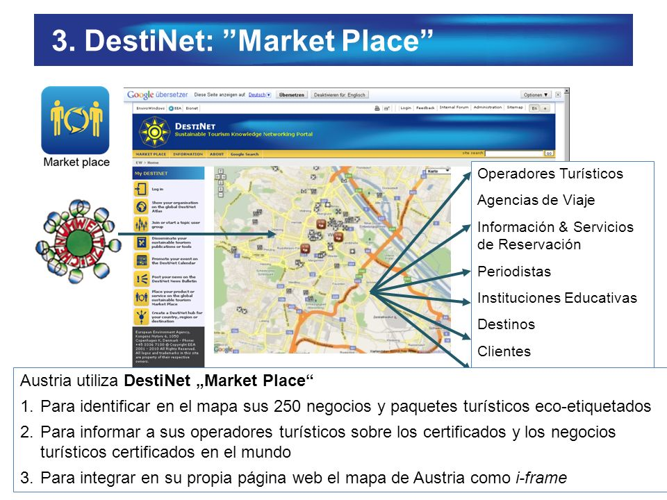 3. DestiNet: Market Place