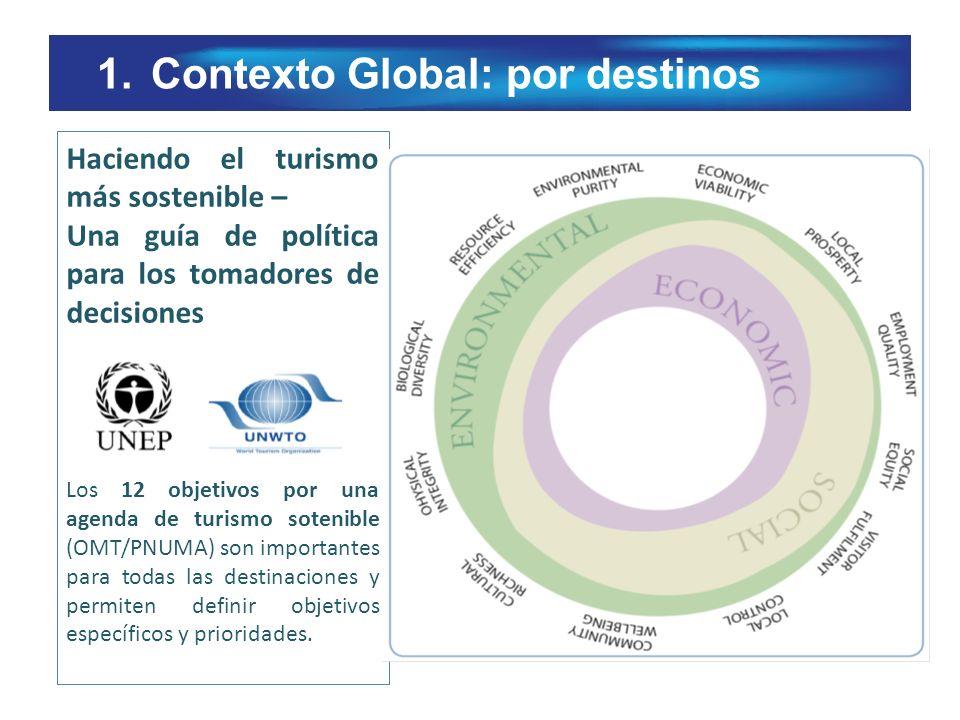 Contexto Global: por destinos