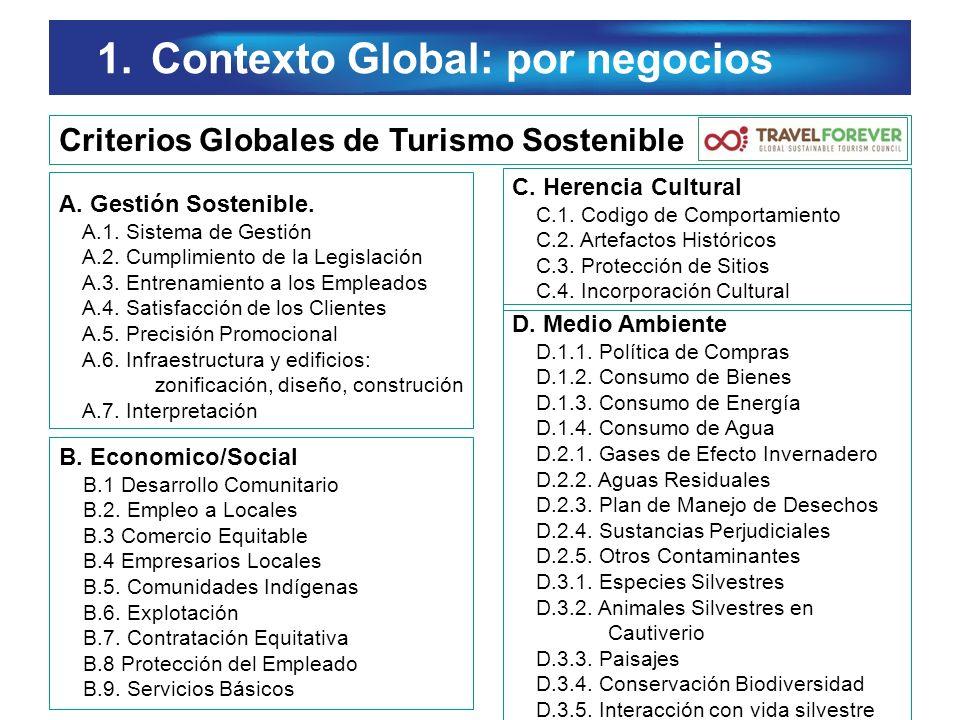 Contexto Global: por negocios