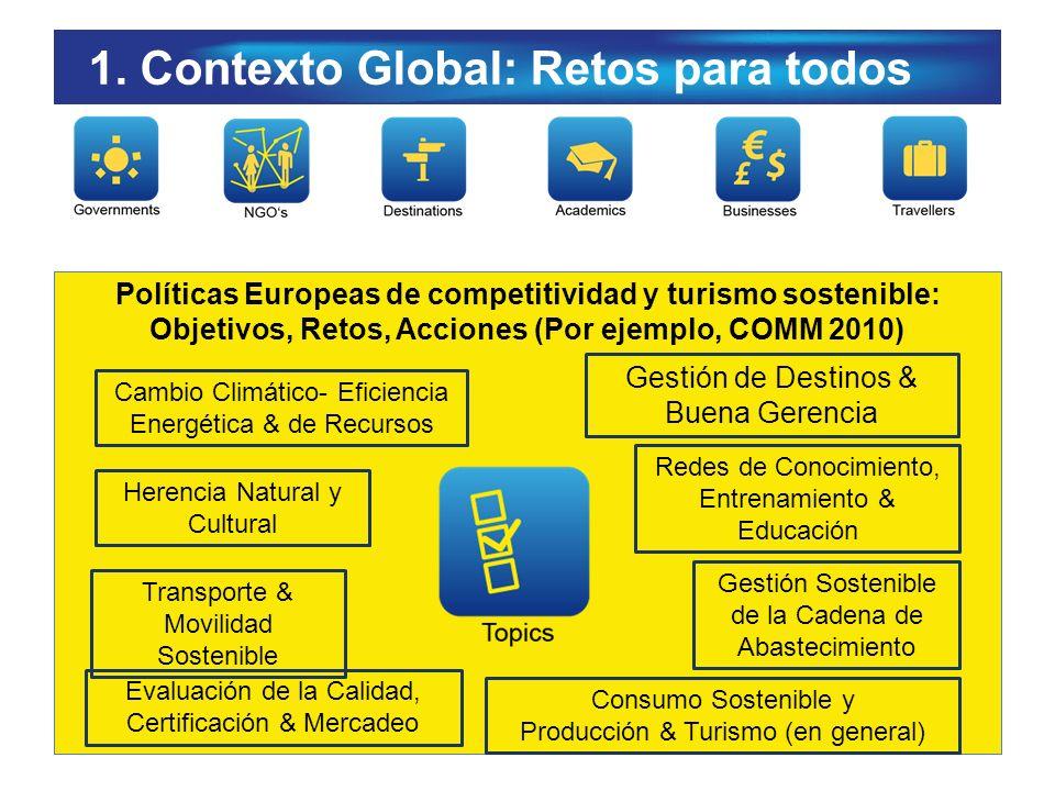 1. Contexto Global: Retos para todos