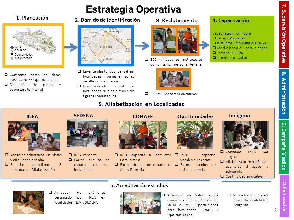 Estrategia Operativa 5. Alfabetización en Localidades 1. Planeación