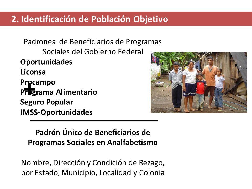 Padrón Único de Beneficiarios de Programas Sociales en Analfabetismo
