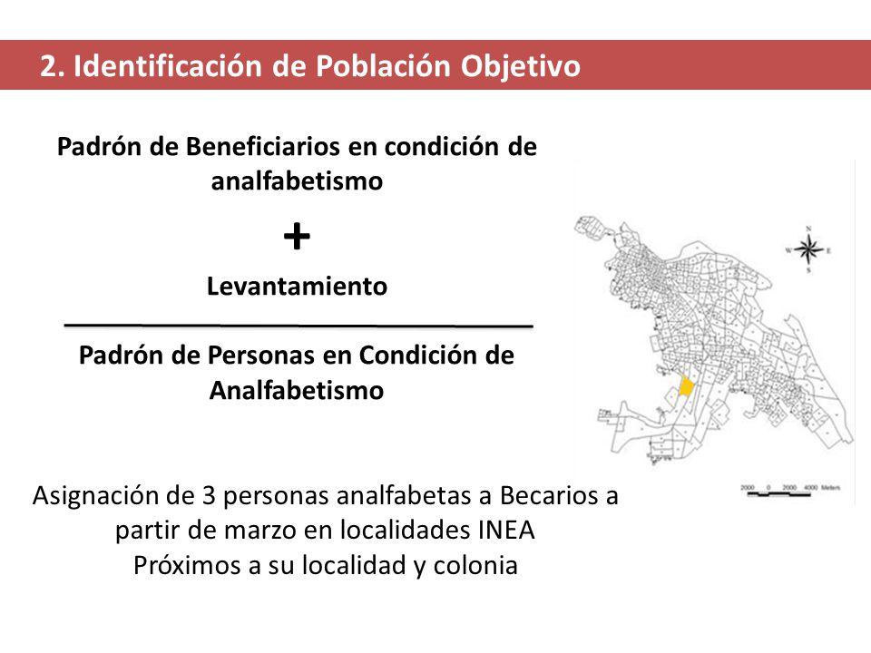 + 2. Identificación de Población Objetivo