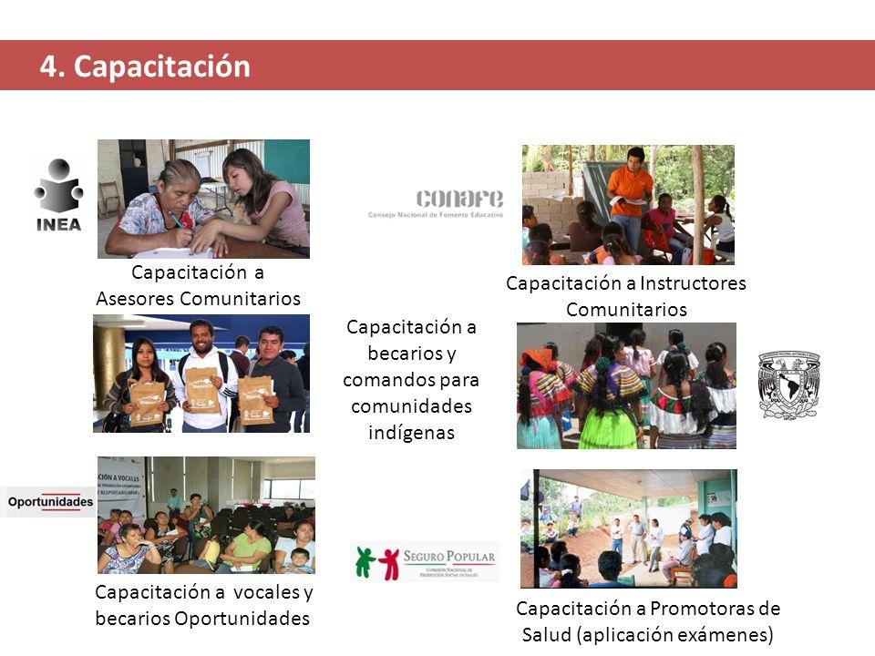 4. Capacitación Capacitación a Asesores Comunitarios