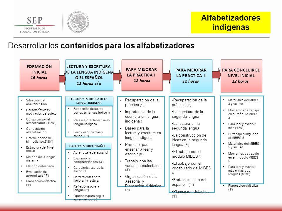 HABLO Y ESCRIBO ESPAÑOL LECTURA Y ESCRITURA DE LA