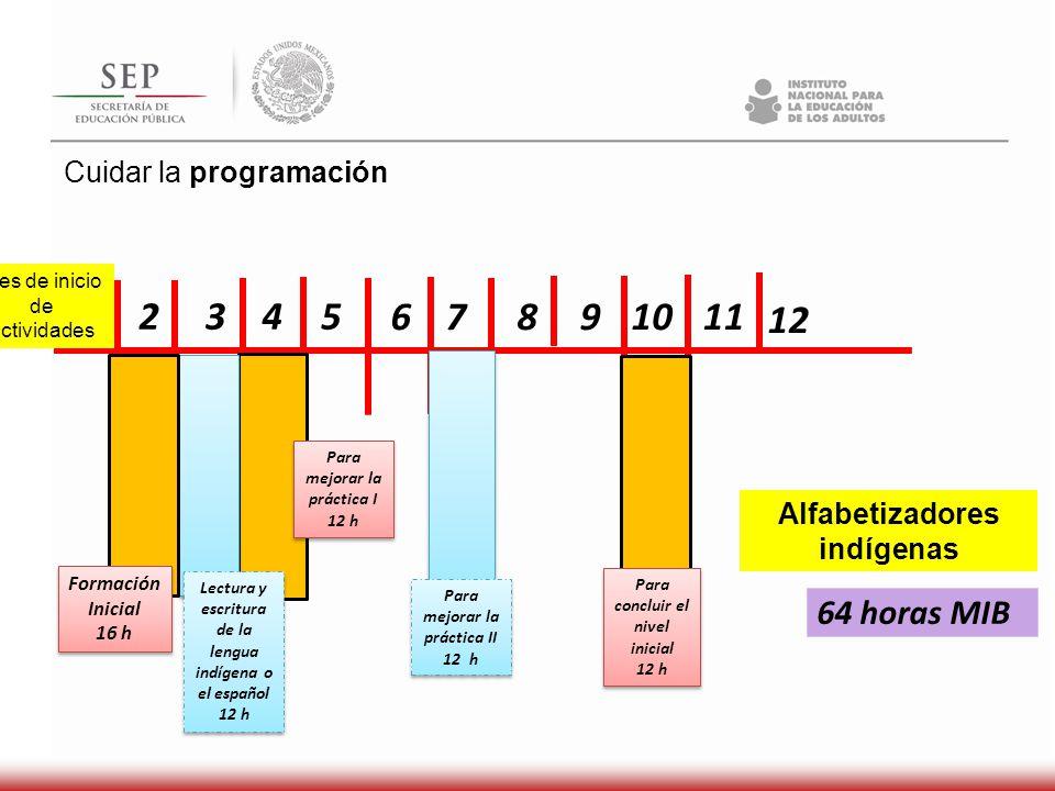 1 2 3 4 5 6 7 8 9 10 11 12 64 horas MIB Cuidar la programación