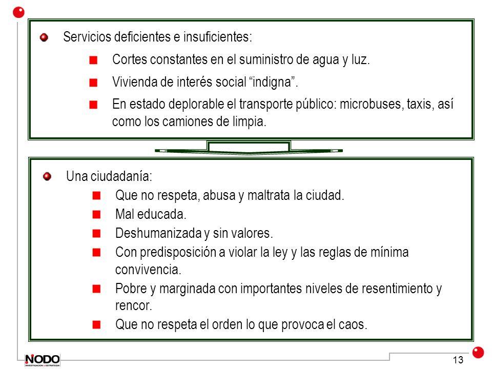 Servicios deficientes e insuficientes: