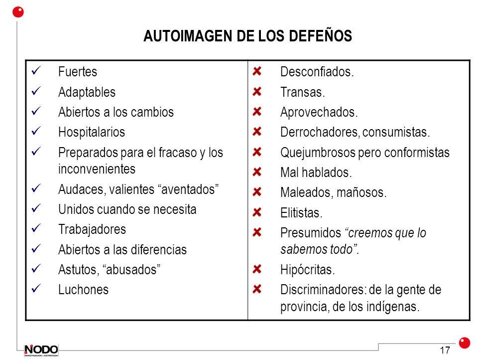 AUTOIMAGEN DE LOS DEFEÑOS