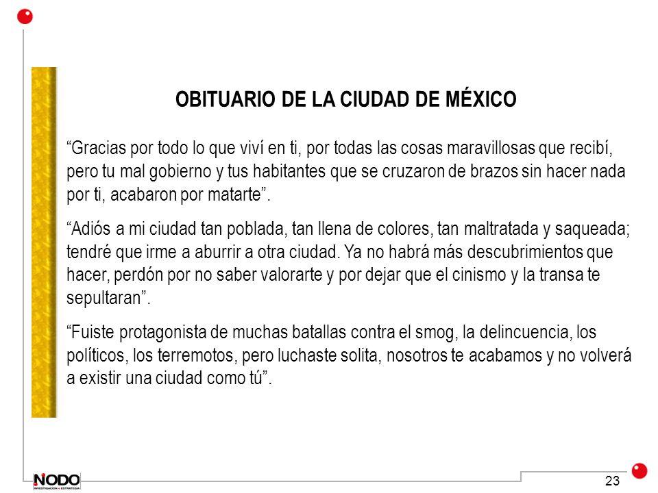 OBITUARIO DE LA CIUDAD DE MÉXICO
