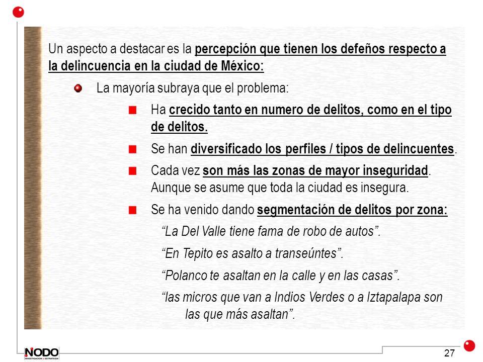 Un aspecto a destacar es la percepción que tienen los defeños respecto a la delincuencia en la ciudad de México: