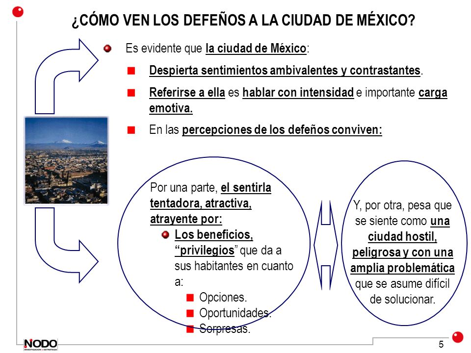 ¿CÓMO VEN LOS DEFEÑOS A LA CIUDAD DE MÉXICO