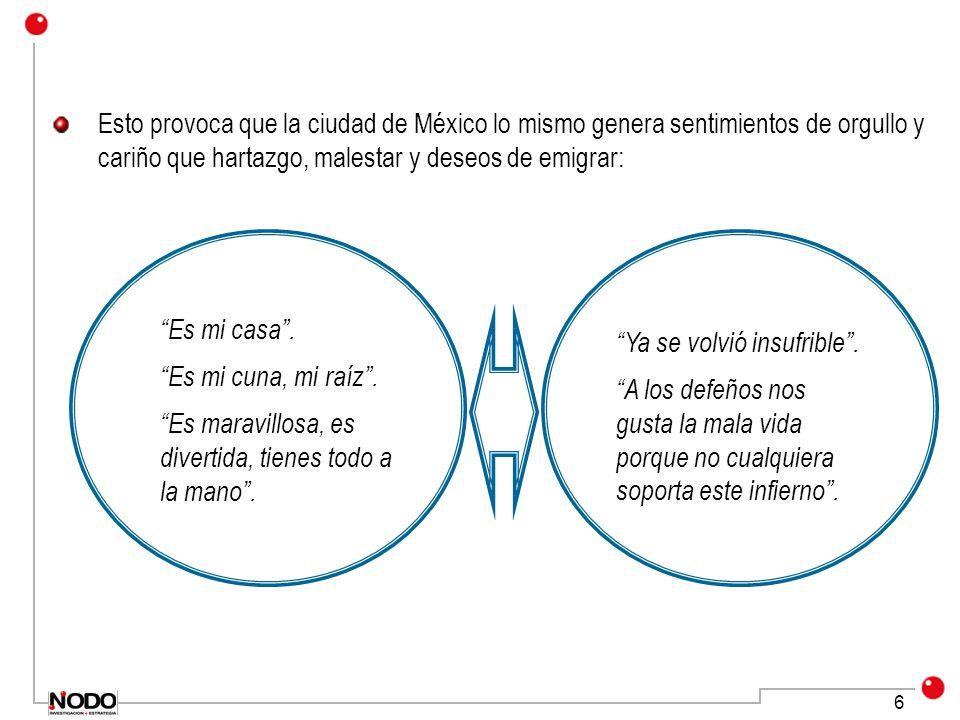Esto provoca que la ciudad de México lo mismo genera sentimientos de orgullo y cariño que hartazgo, malestar y deseos de emigrar: