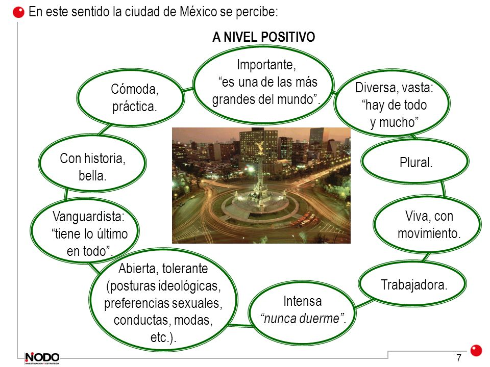 En este sentido la ciudad de México se percibe: