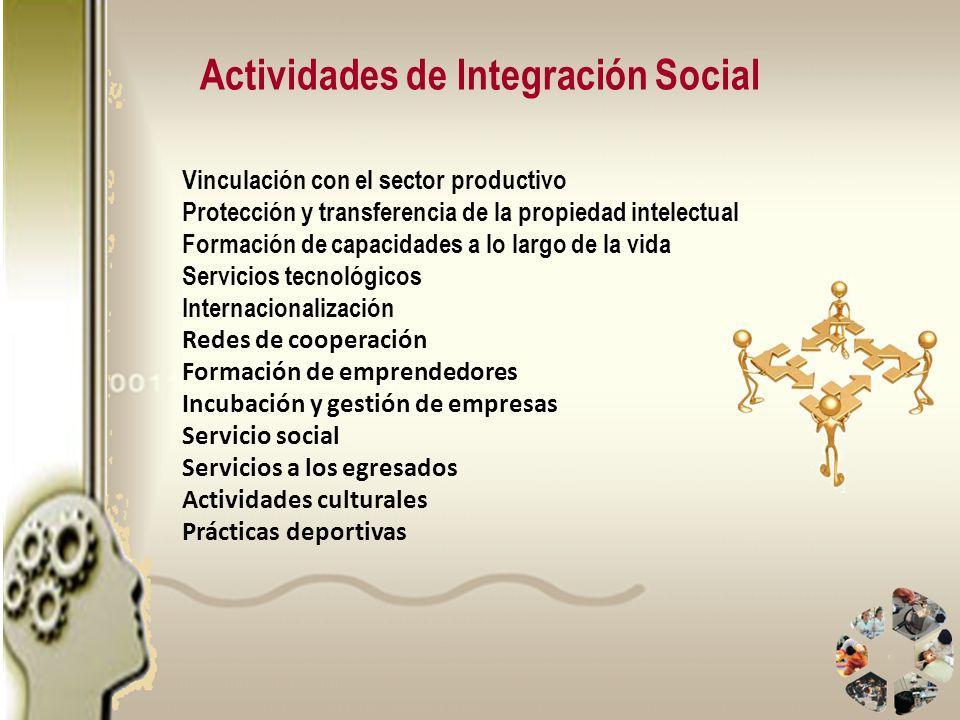 Actividades de Integración Social