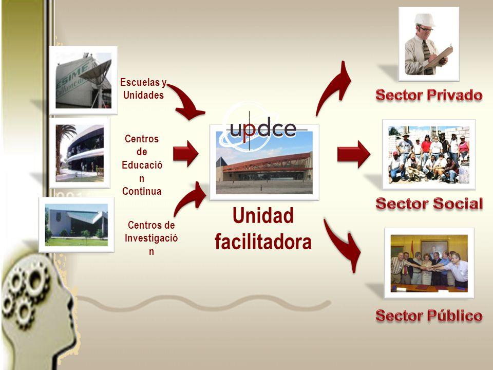 Centros de Investigación Centros de Educación Continua