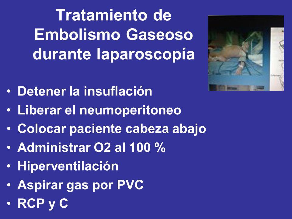 Tratamiento de Embolismo Gaseoso durante laparoscopía