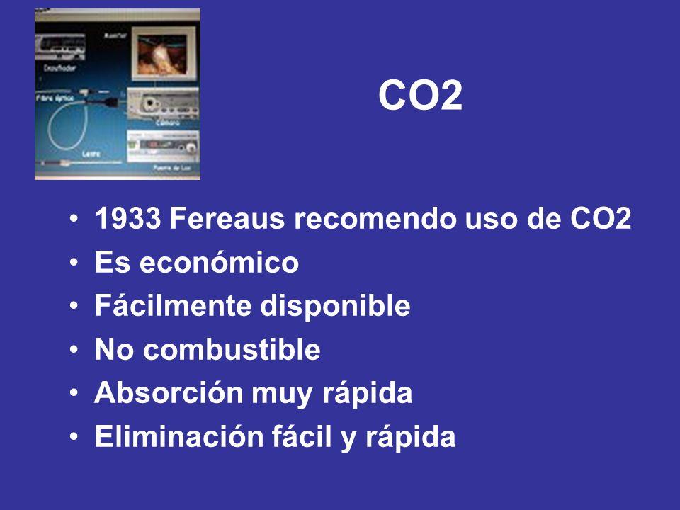 CO2 1933 Fereaus recomendo uso de CO2 Es económico