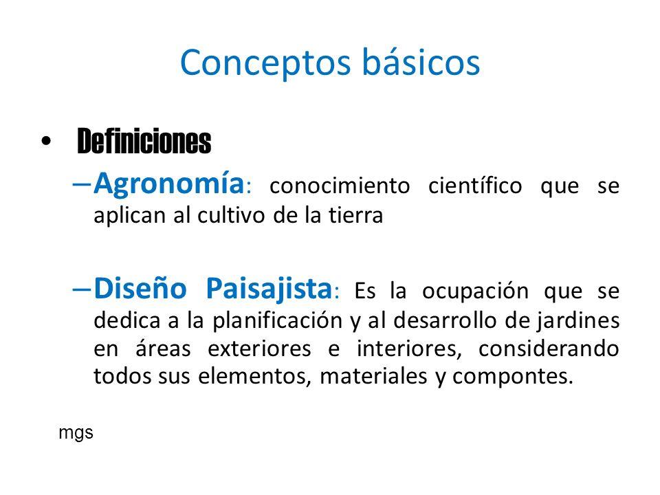 Conceptos básicos Definiciones