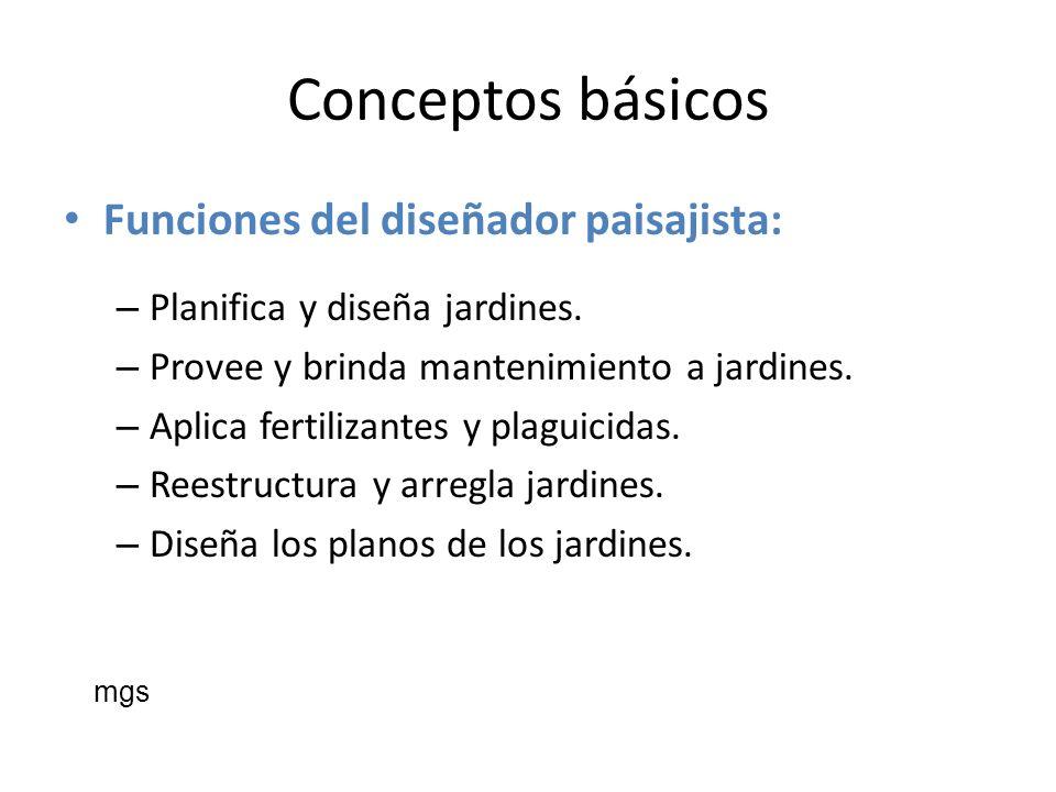 Conceptos básicos Funciones del diseñador paisajista: