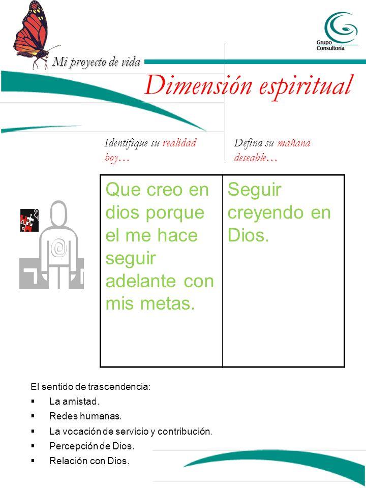 Dimensión espiritual Identifique su realidad hoy… Defina su mañana deseable… Que creo en dios porque el me hace seguir adelante con mis metas.