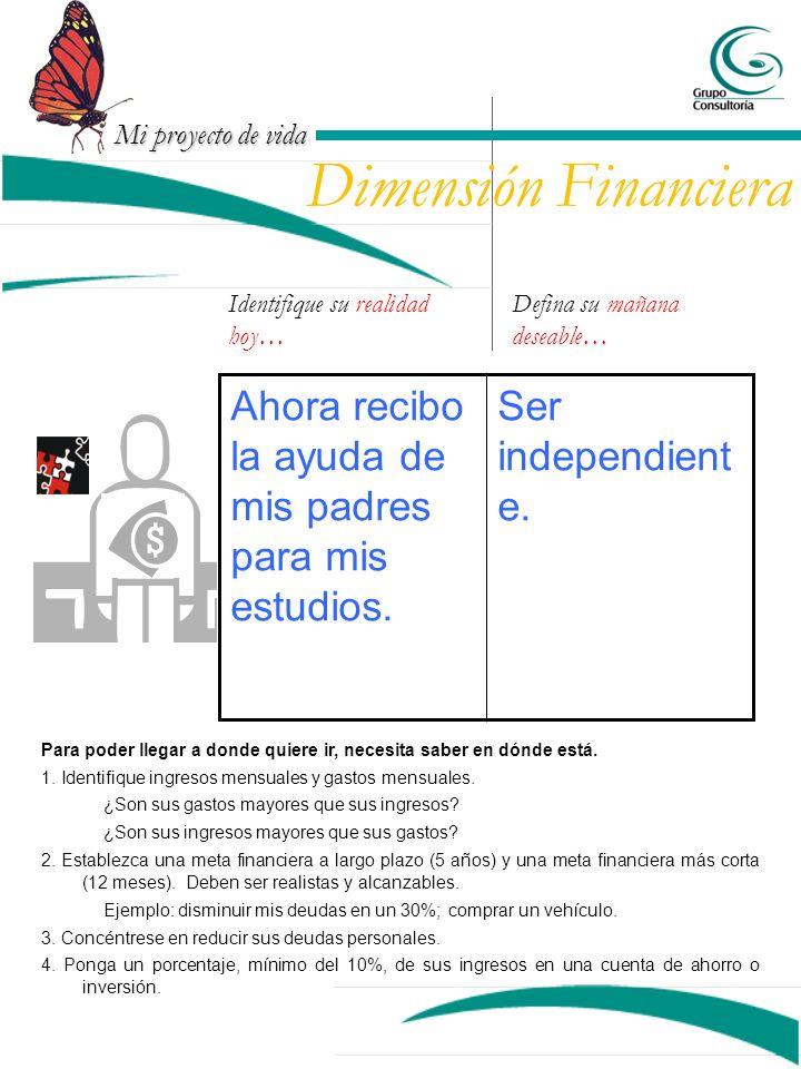 Dimensión Financiera Identifique su realidad hoy… Defina su mañana deseable… Ahora recibo la ayuda de mis padres para mis estudios.