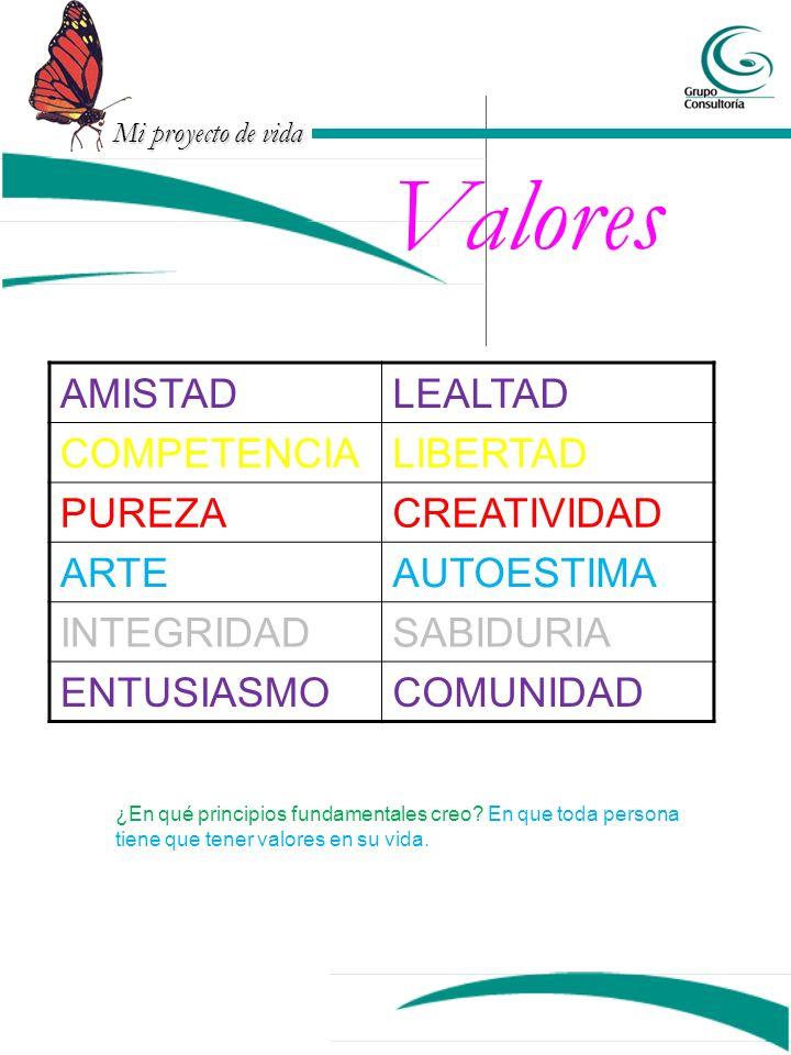 Valores AMISTAD LEALTAD COMPETENCIA LIBERTAD PUREZA CREATIVIDAD ARTE
