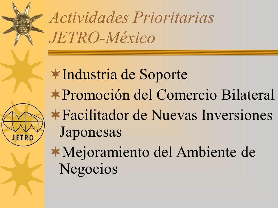 Actividades Prioritarias JETRO-México