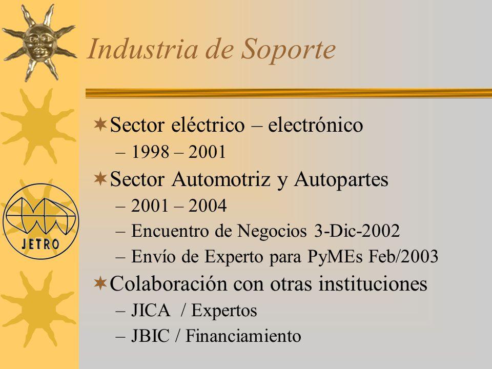 Industria de Soporte Sector eléctrico – electrónico