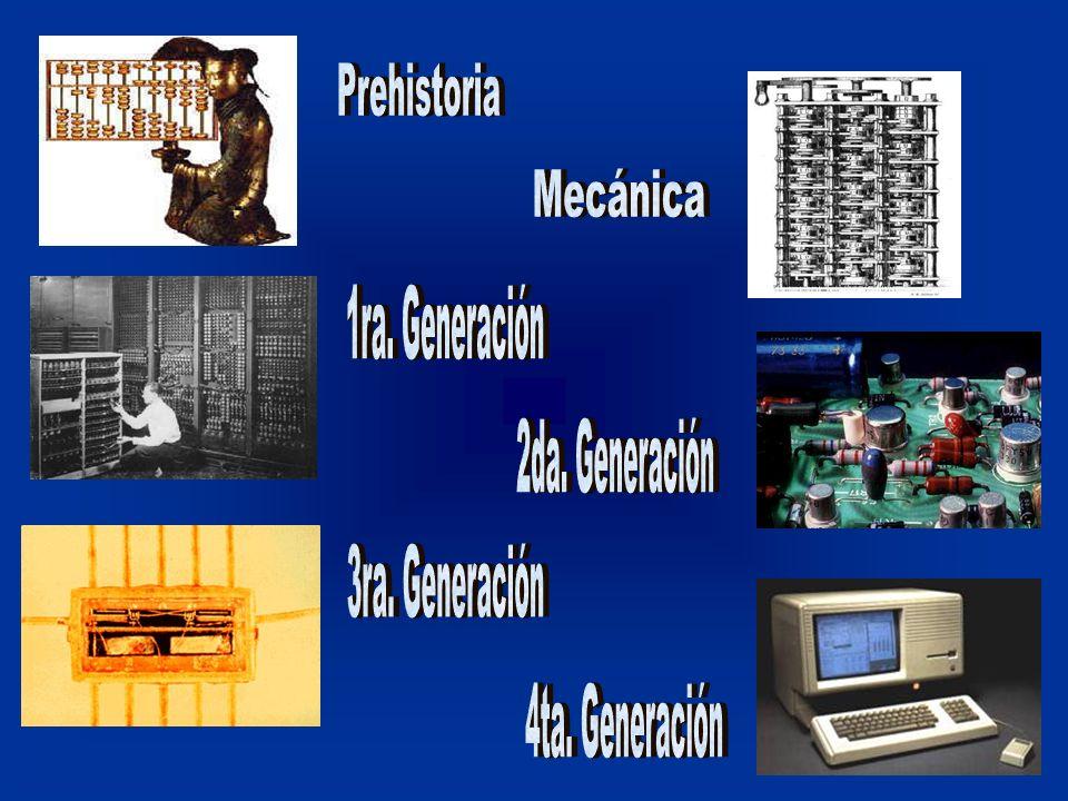 Prehistoria Mecánica 1ra. Generación 2da. Generación 3ra. Generación 4ta. Generación