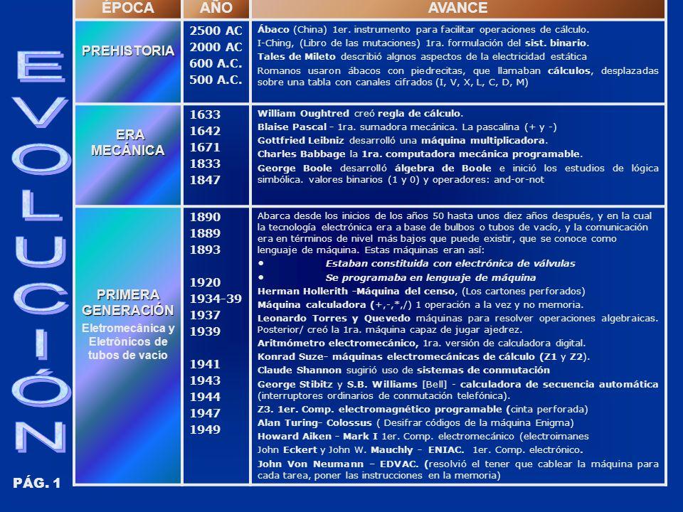 Eletromecânica y Eletrônicos de tubos de vacío
