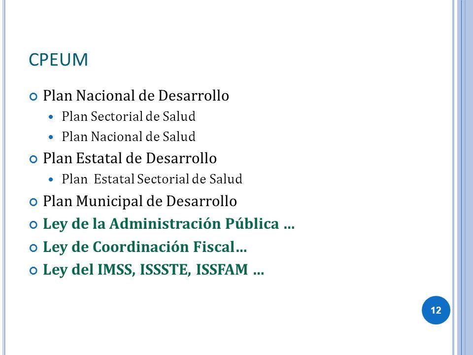 CPEUM Plan Nacional de Desarrollo Plan Estatal de Desarrollo