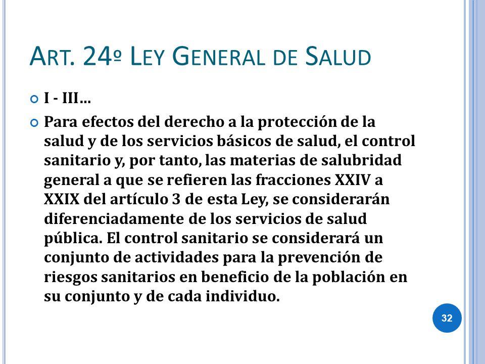 Art. 24º Ley General de Salud