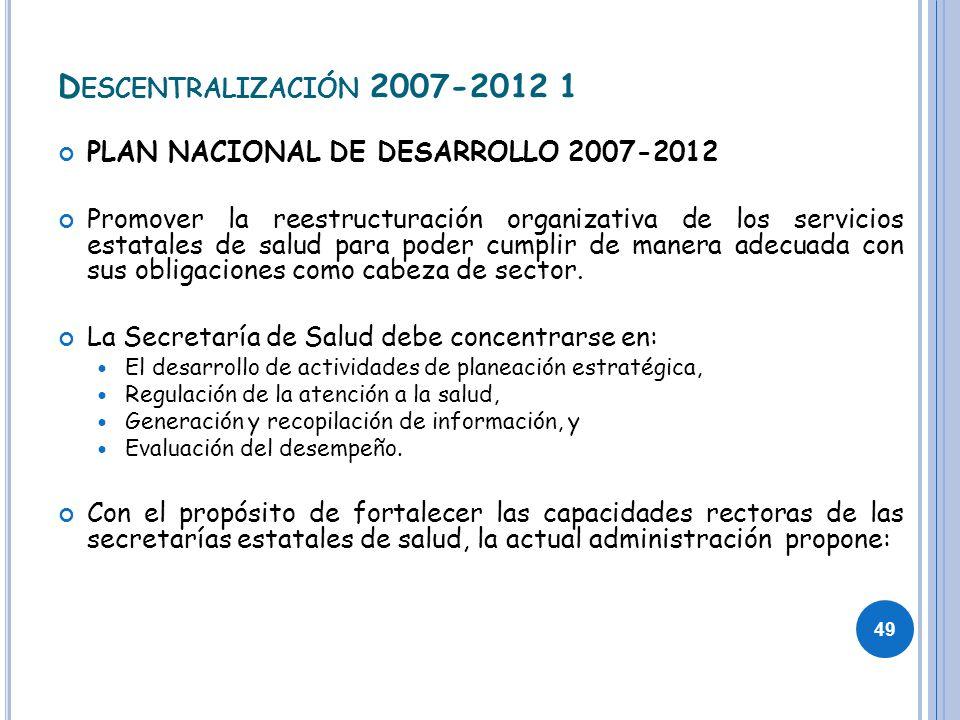 Descentralización 2007-2012 1 PLAN NACIONAL DE DESARROLLO 2007-2012