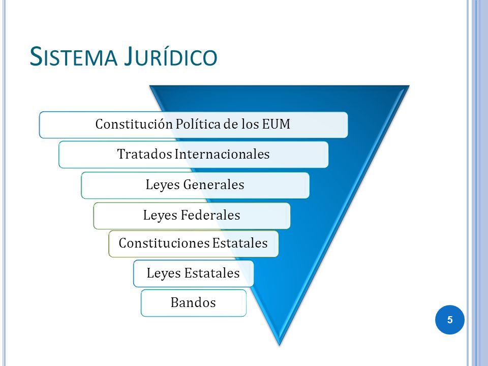 Sistema Jurídico Constitución Política de los EUM