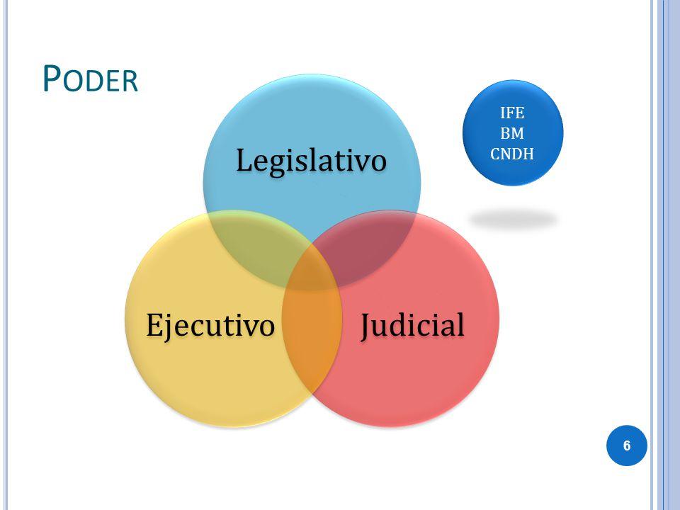 Poder Legislativo Judicial Ejecutivo IFE BM CNDH