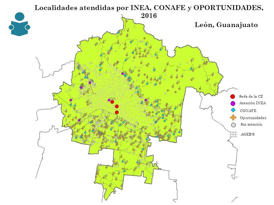 Localidades atendidas por INEA, CONAFE y OPORTUNIDADES, 2016
