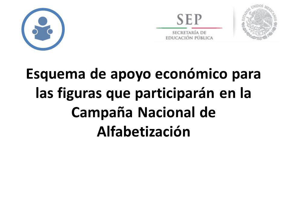 Esquema de apoyo económico para las figuras que participarán en la Campaña Nacional de Alfabetización