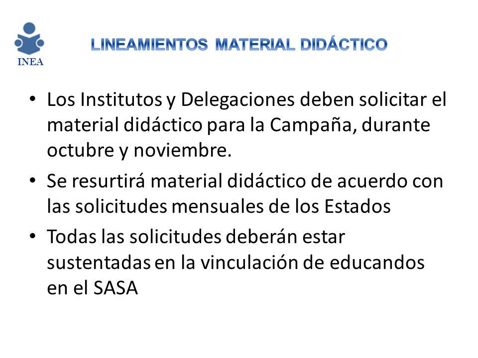 LINEAMIENTOS MATERIAL DIDÁCTICO