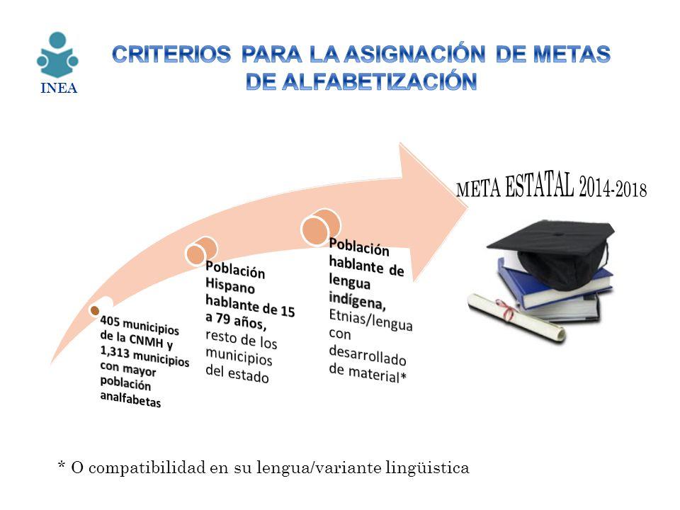 CRITERIOS PARA LA ASIGNACIÓN DE METAS DE ALFABETIZACIÓN
