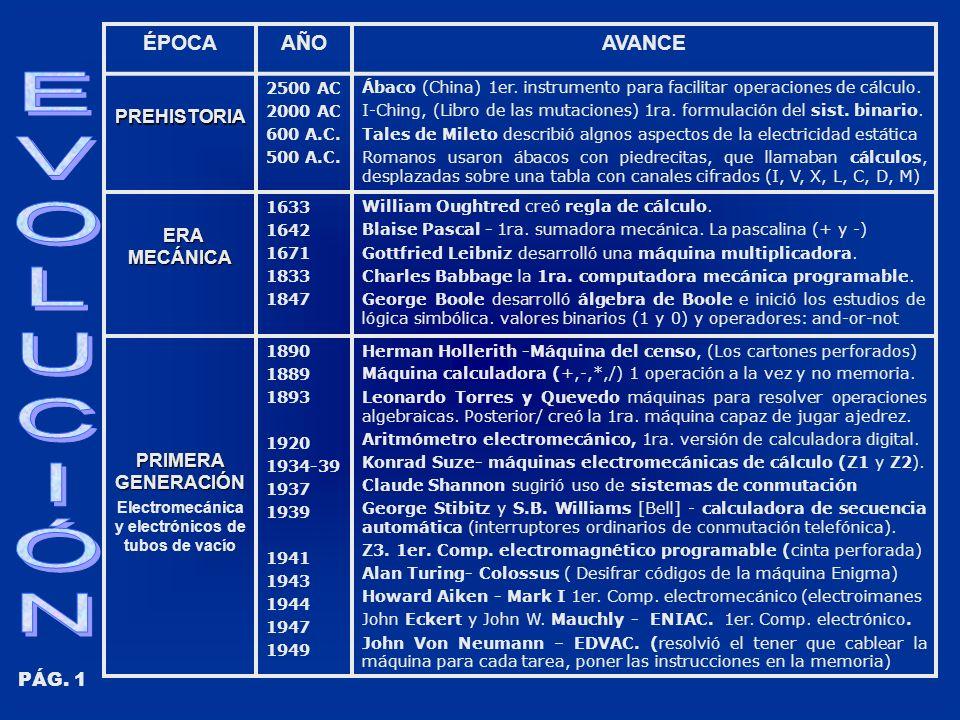 Electromecánica y electrónicos de tubos de vacío