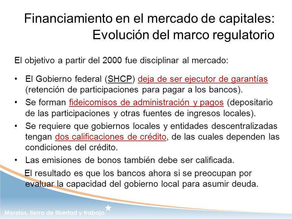 Financiamiento en el mercado de capitales: Evolución del marco regulatorio