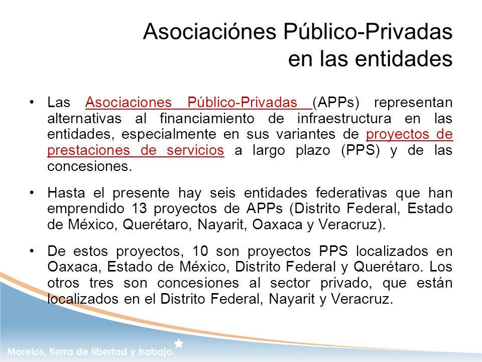 Asociaciónes Público-Privadas en las entidades
