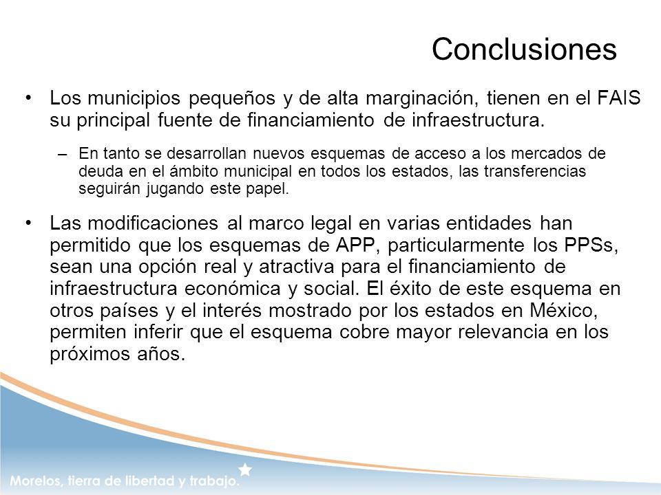 Conclusiones Los municipios pequeños y de alta marginación, tienen en el FAIS su principal fuente de financiamiento de infraestructura.