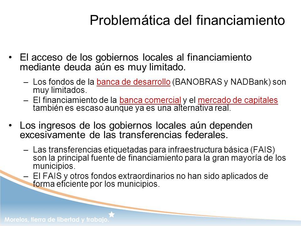 Problemática del financiamiento