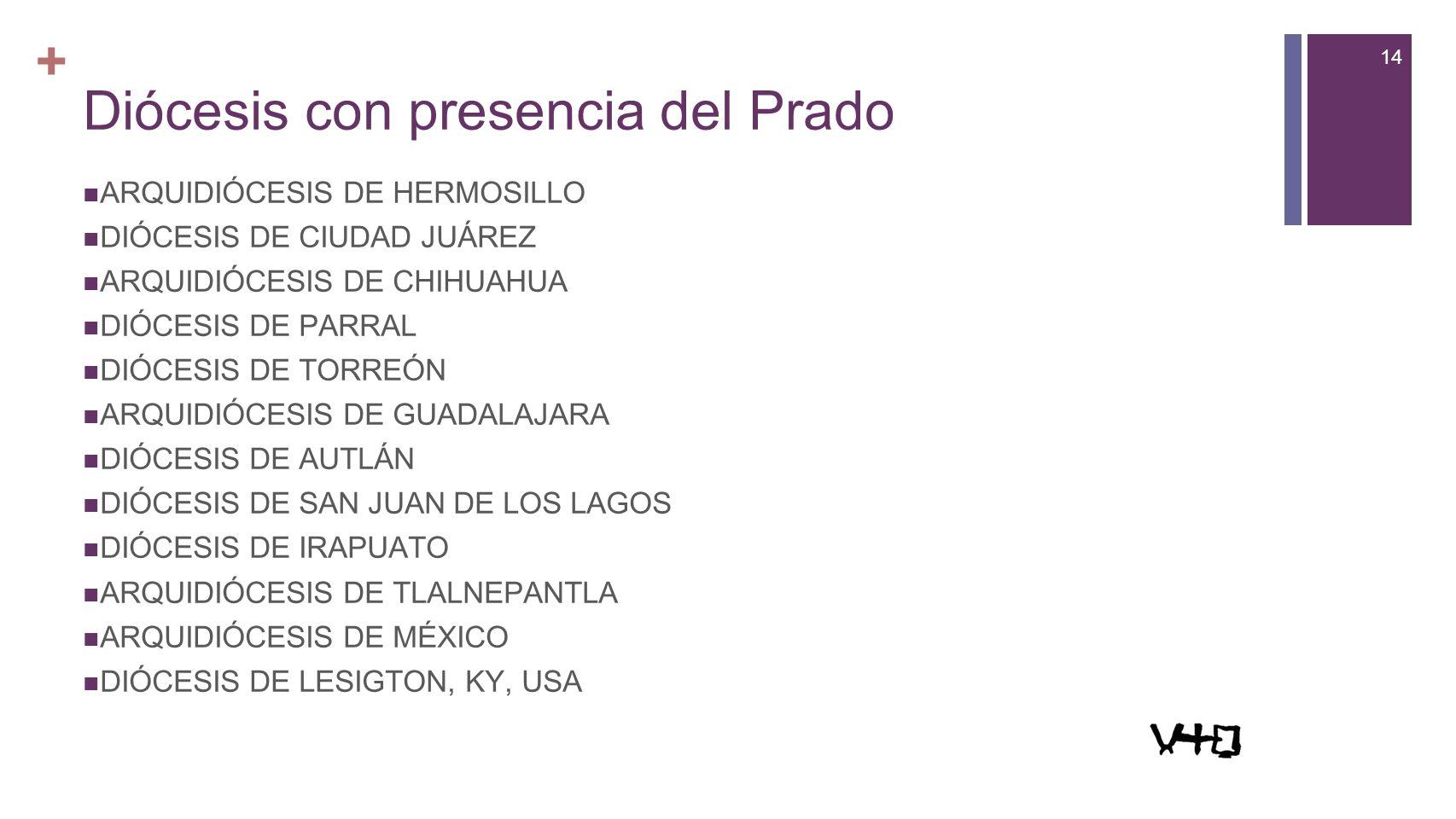 Diócesis con presencia del Prado