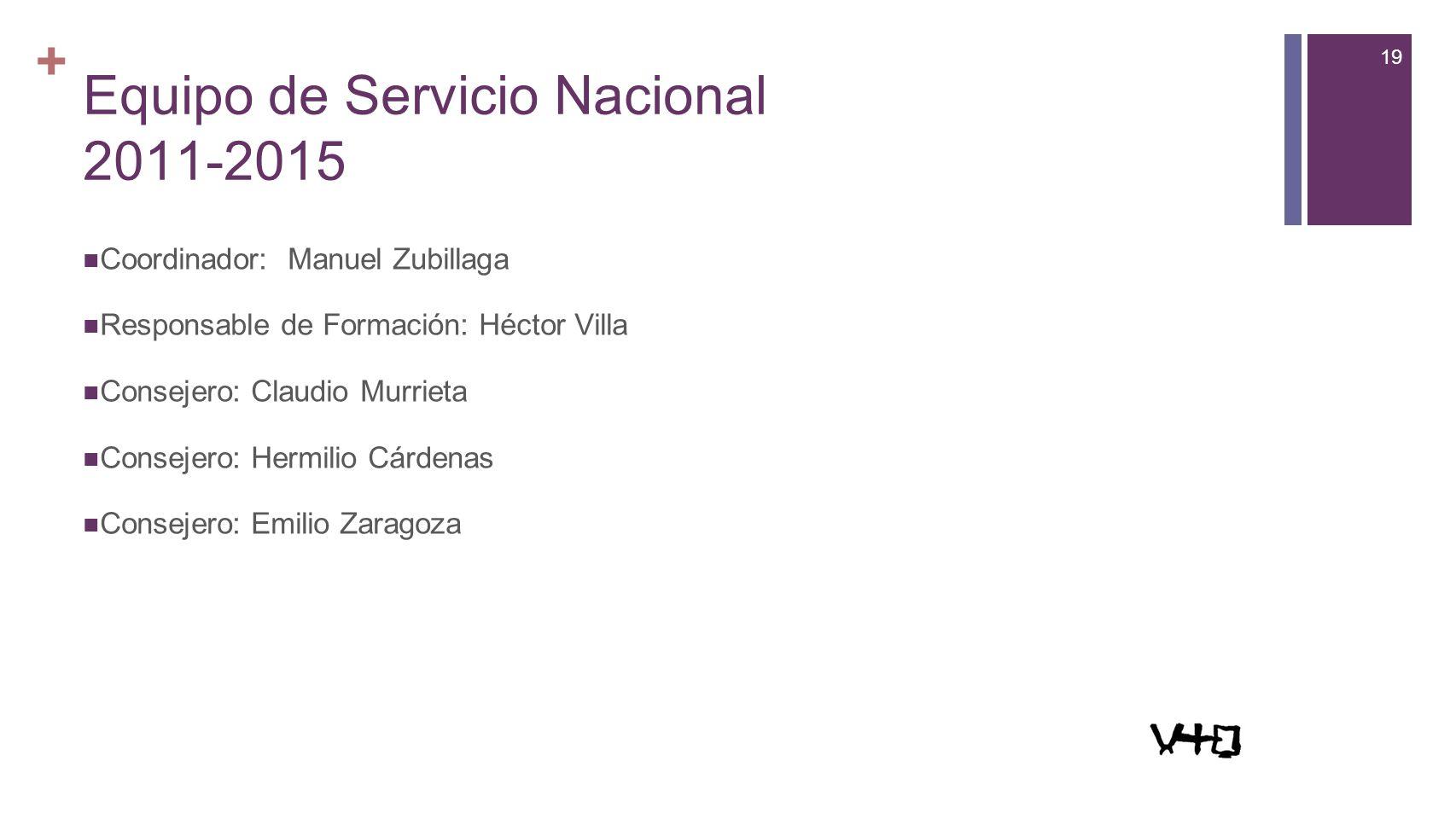 Equipo de Servicio Nacional 2011-2015