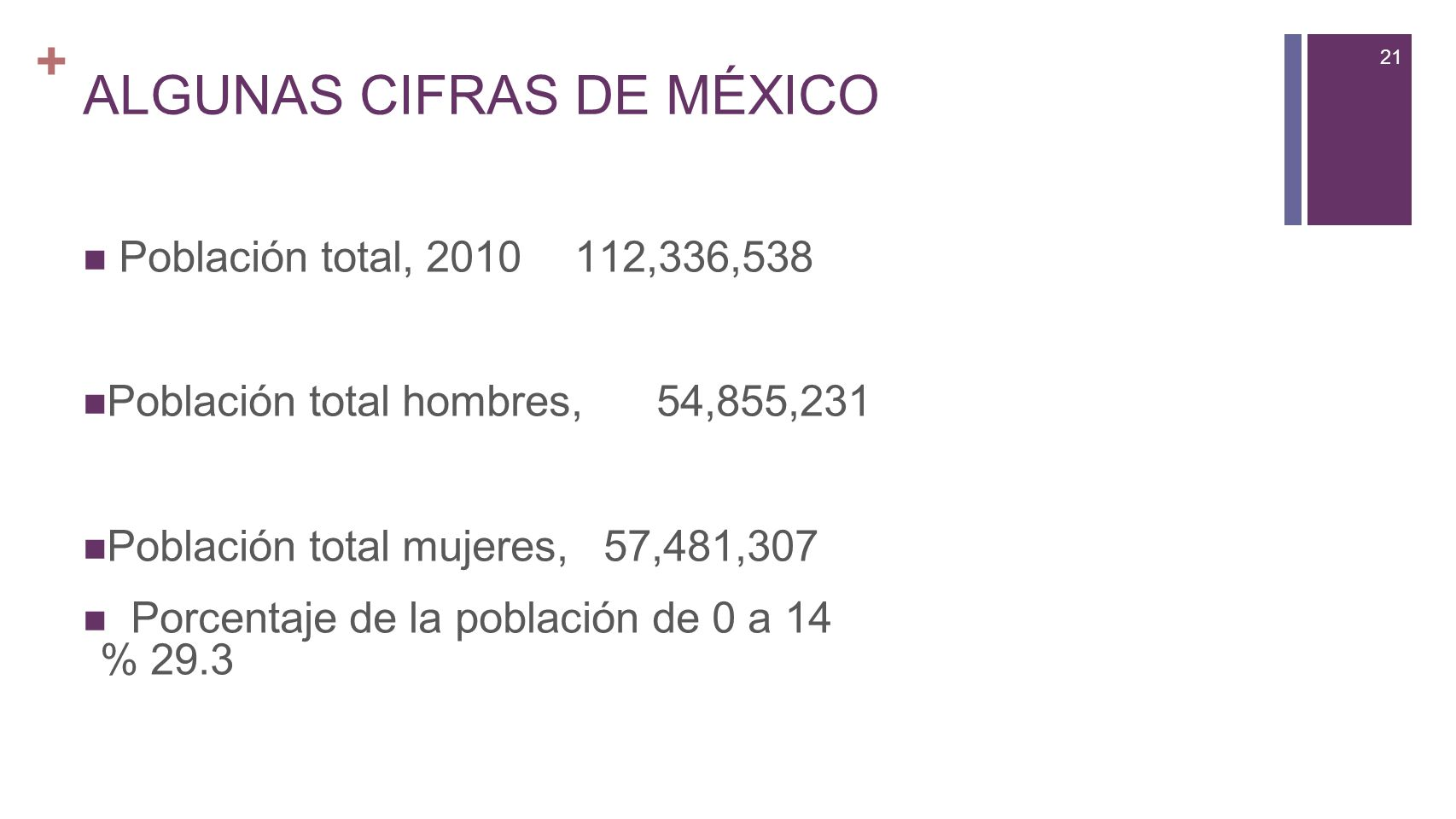 ALGUNAS CIFRAS DE MÉXICO