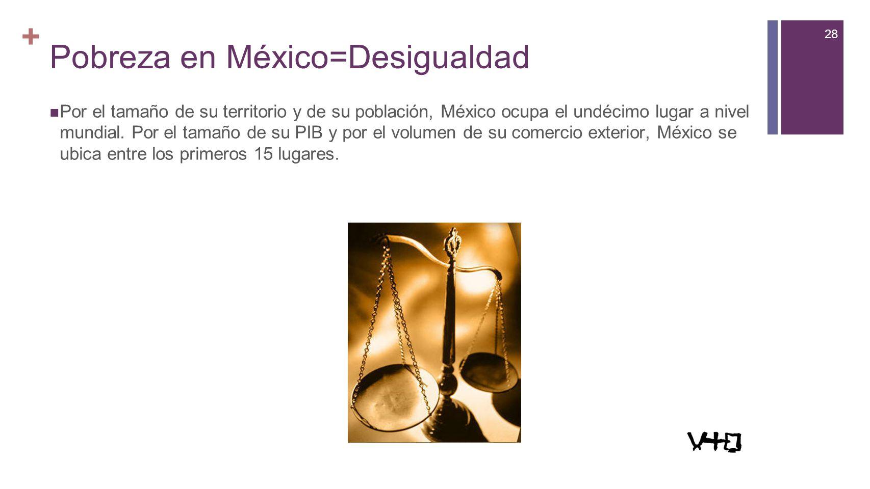 Pobreza en México=Desigualdad